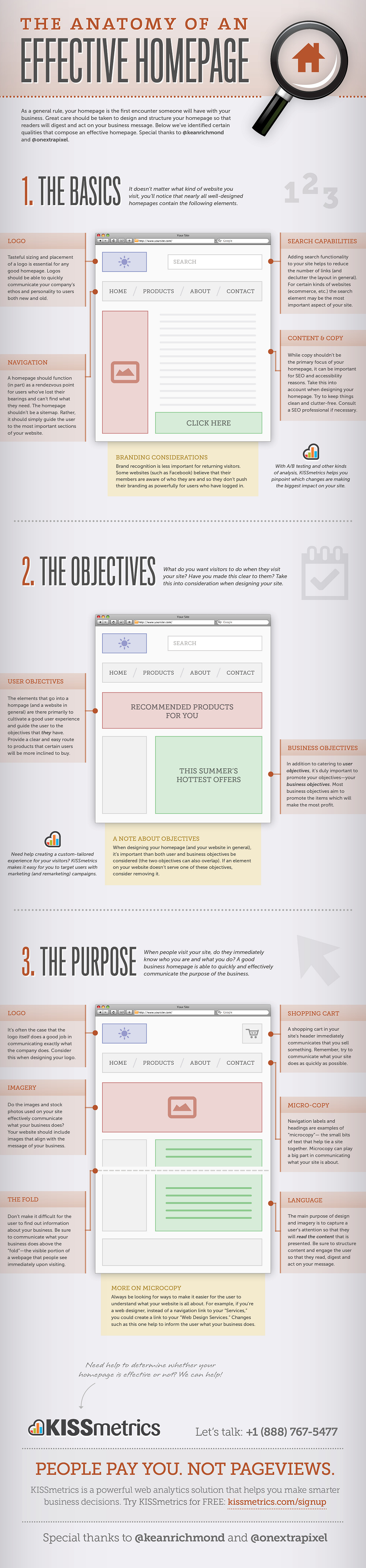 effective webdesign layout infographic